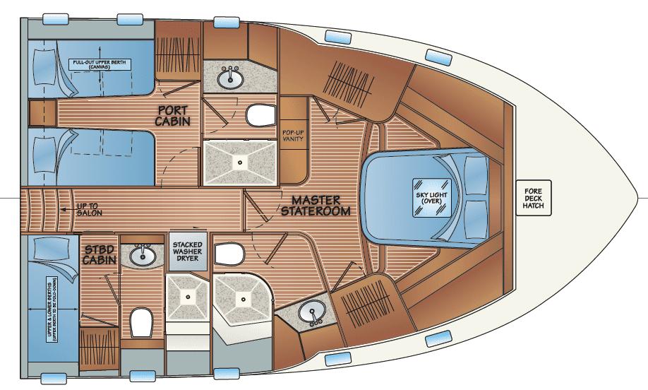 Accommodation - option B