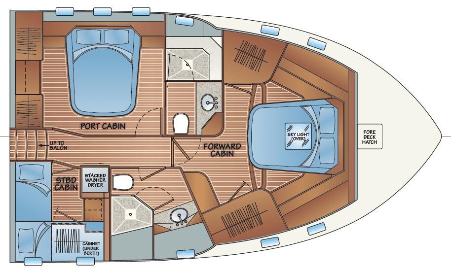 Accommodation - option C