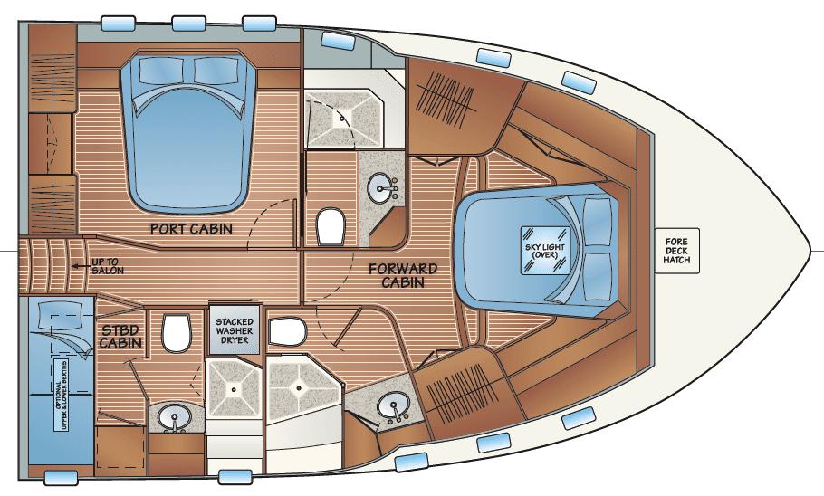 Accommodation - option D