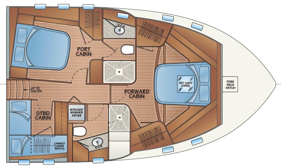 Accommodation - option E